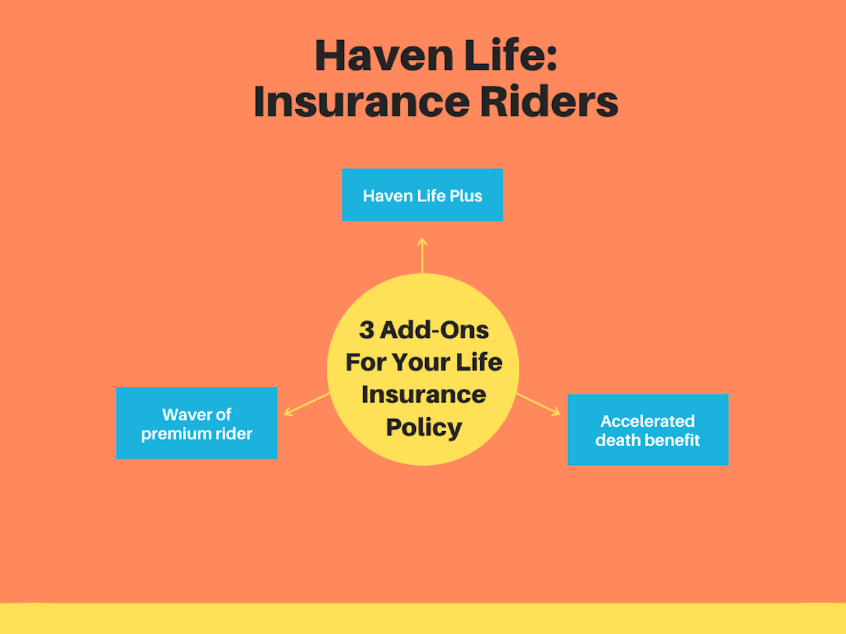 Haven Life_ Insurance Riders
